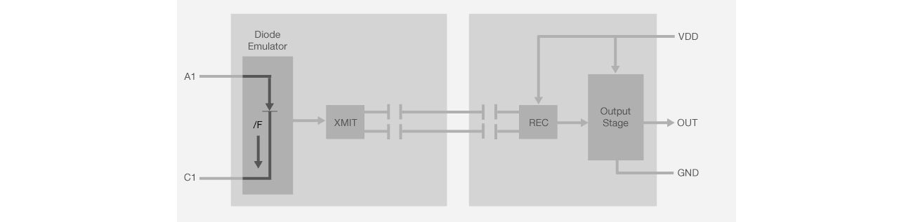 Si87xx Block Diagram