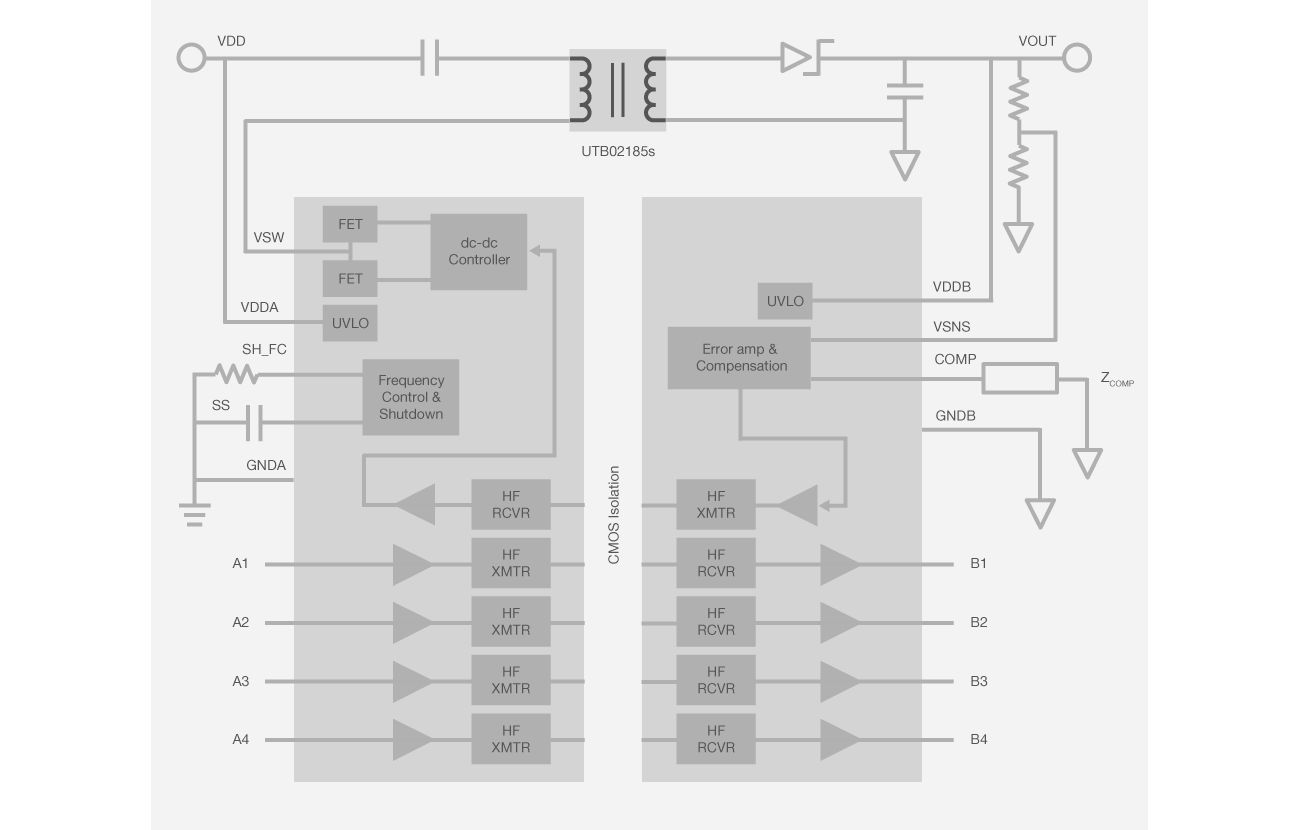 Si88xx Block Diagram