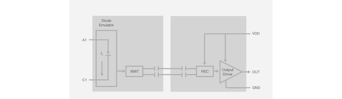 Si826x Block Diagram