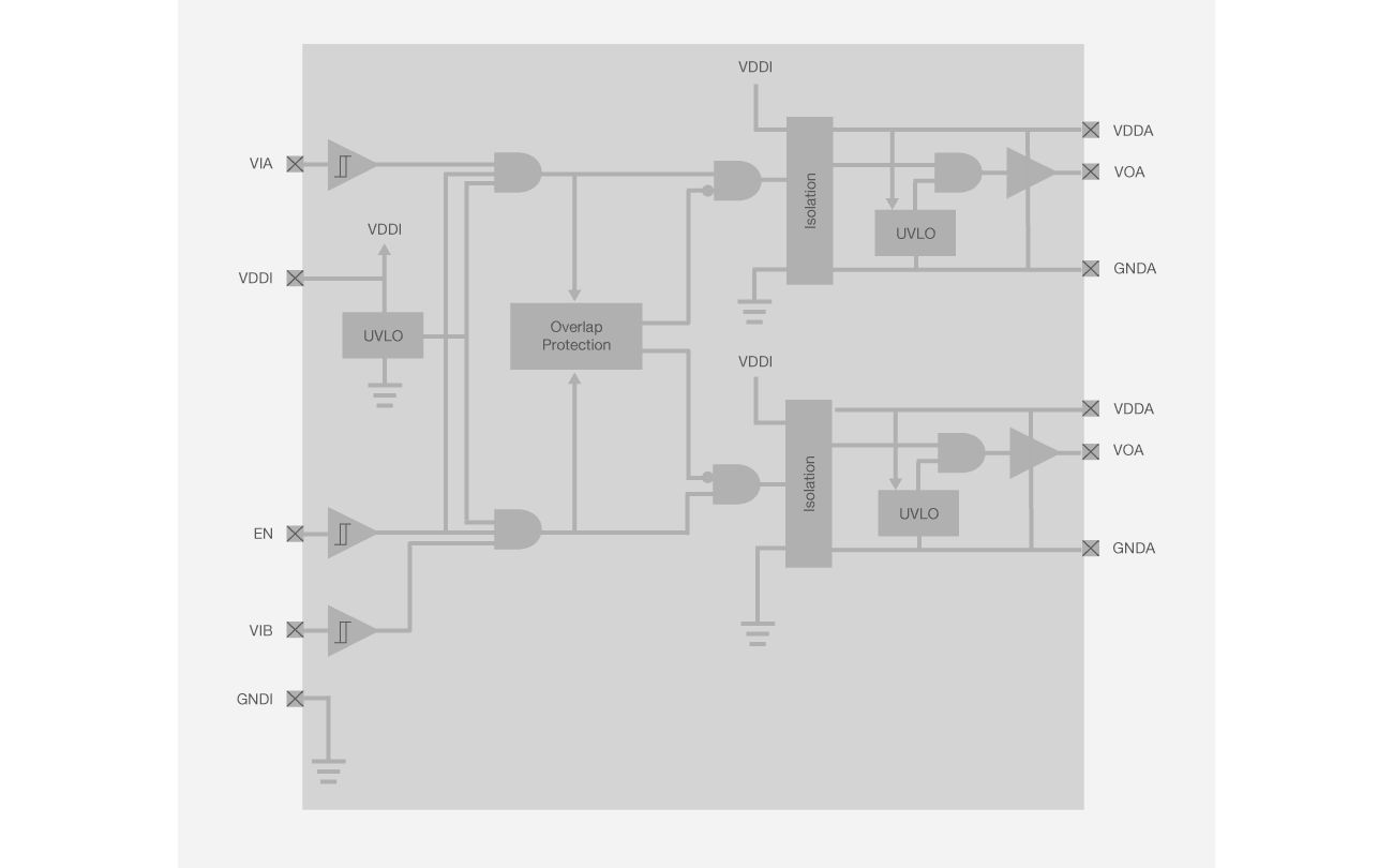 Si827x Block Diagram