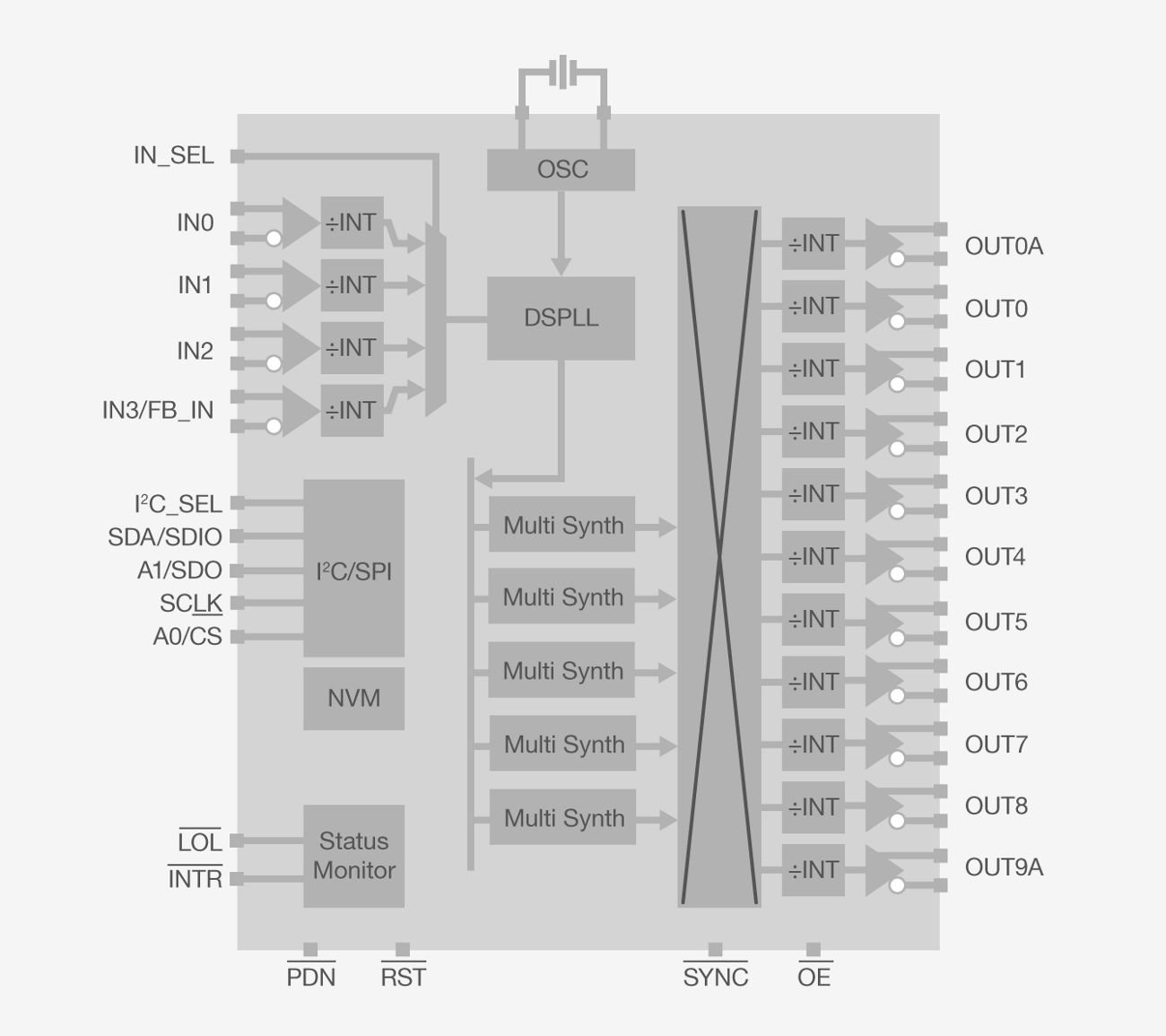 si538x-wireless-jitter-attenuator-bd.png