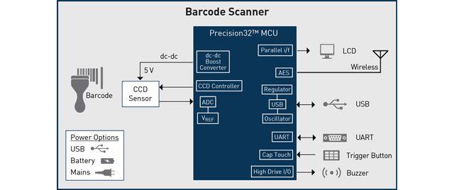 Enhancing Barcode Scanner Design Using a 32-bit Microcontroller