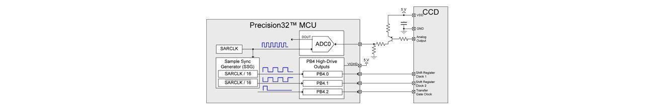 handheld scanner usb wiring diagram automotive wiring diagram u2022 rh nfluencer co Symbol LS2208 Configuration Barcodes Symbol LS2208 Configuration Barcodes