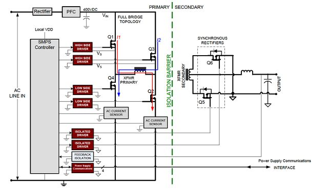 CMOS Isolated Gate Drivers Enhance Power Delivery Systems ... on
