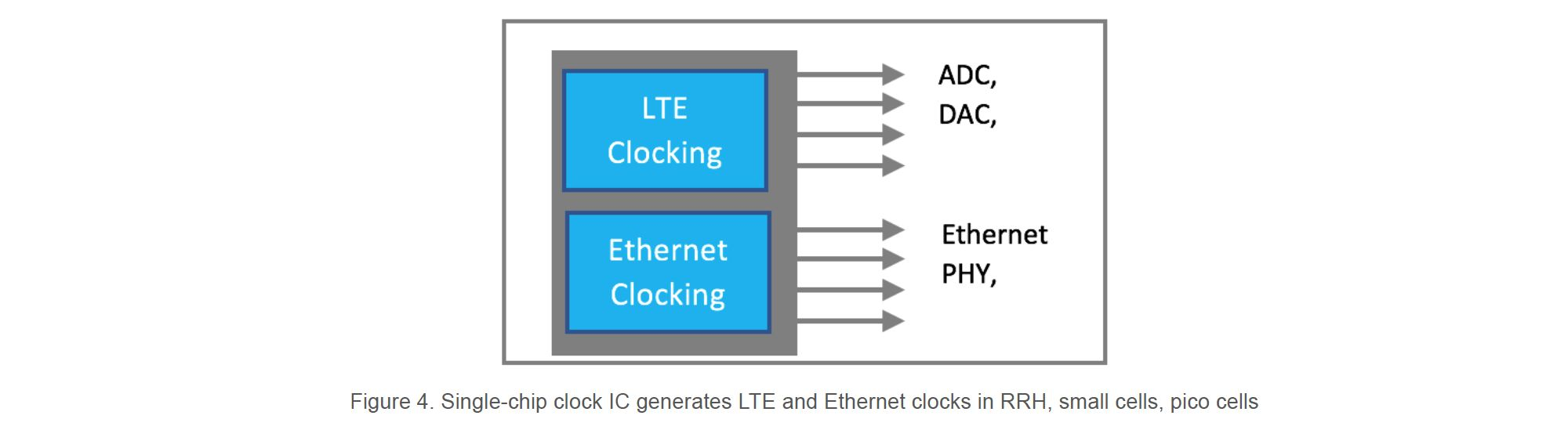 How Ethernet is Driving the Need for New Data Center and Wireless ...