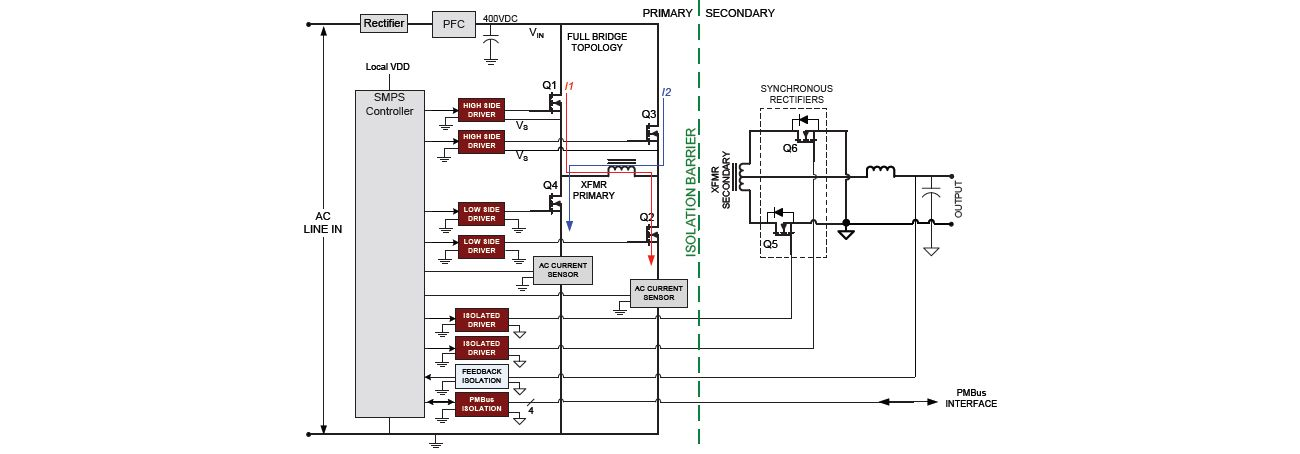 Cmos Isolated Gate Drivers Enhance Power Delivery Systems Silicon Labs