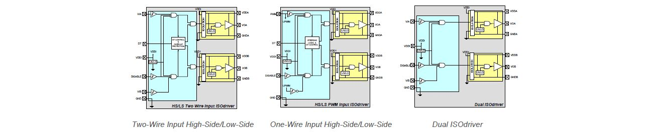 CMOS Isolated Gate Drivers Enhance Power Delivery Systems | Silicon Labs